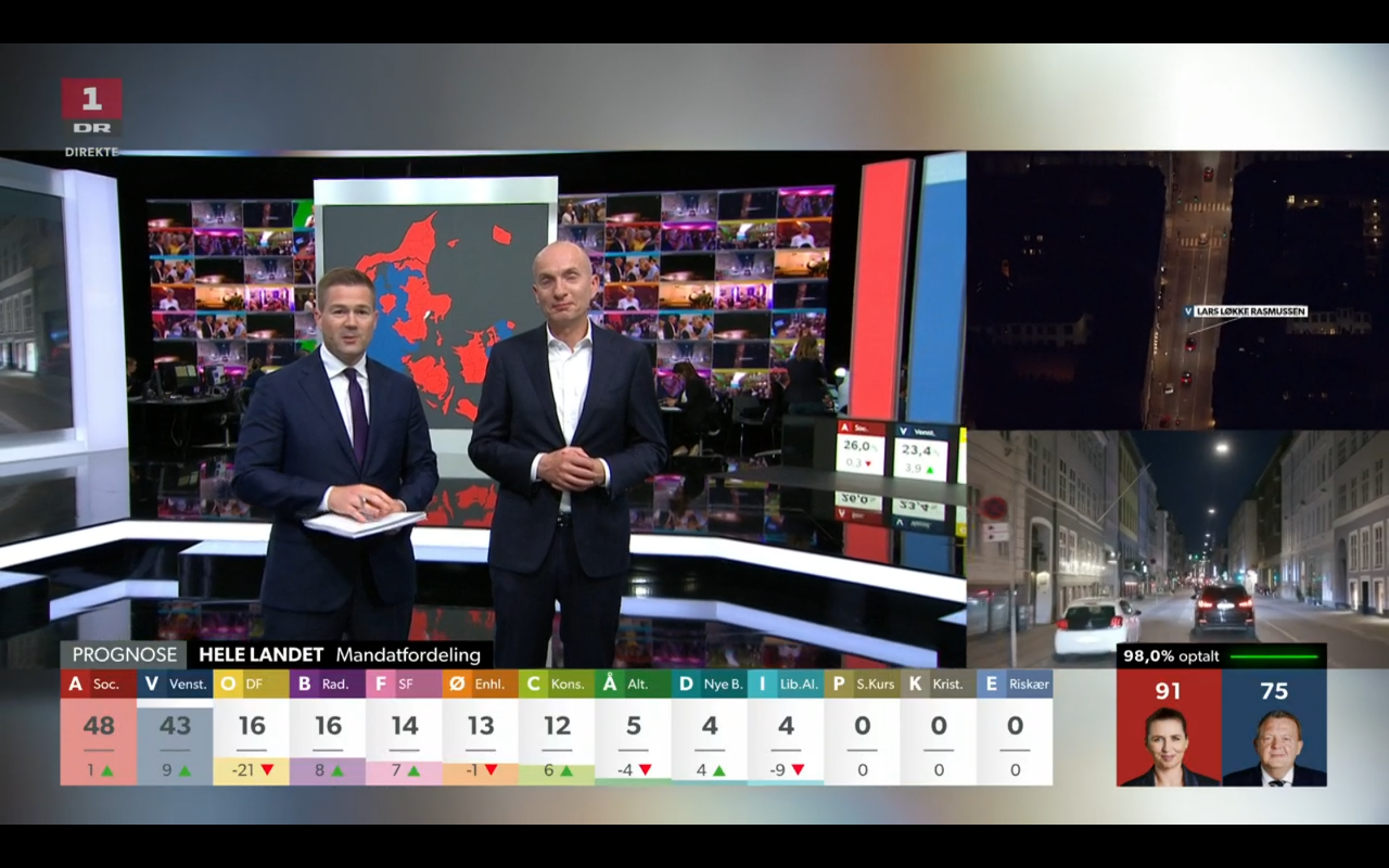 General Elections of Denmark 2019 on DR TV
