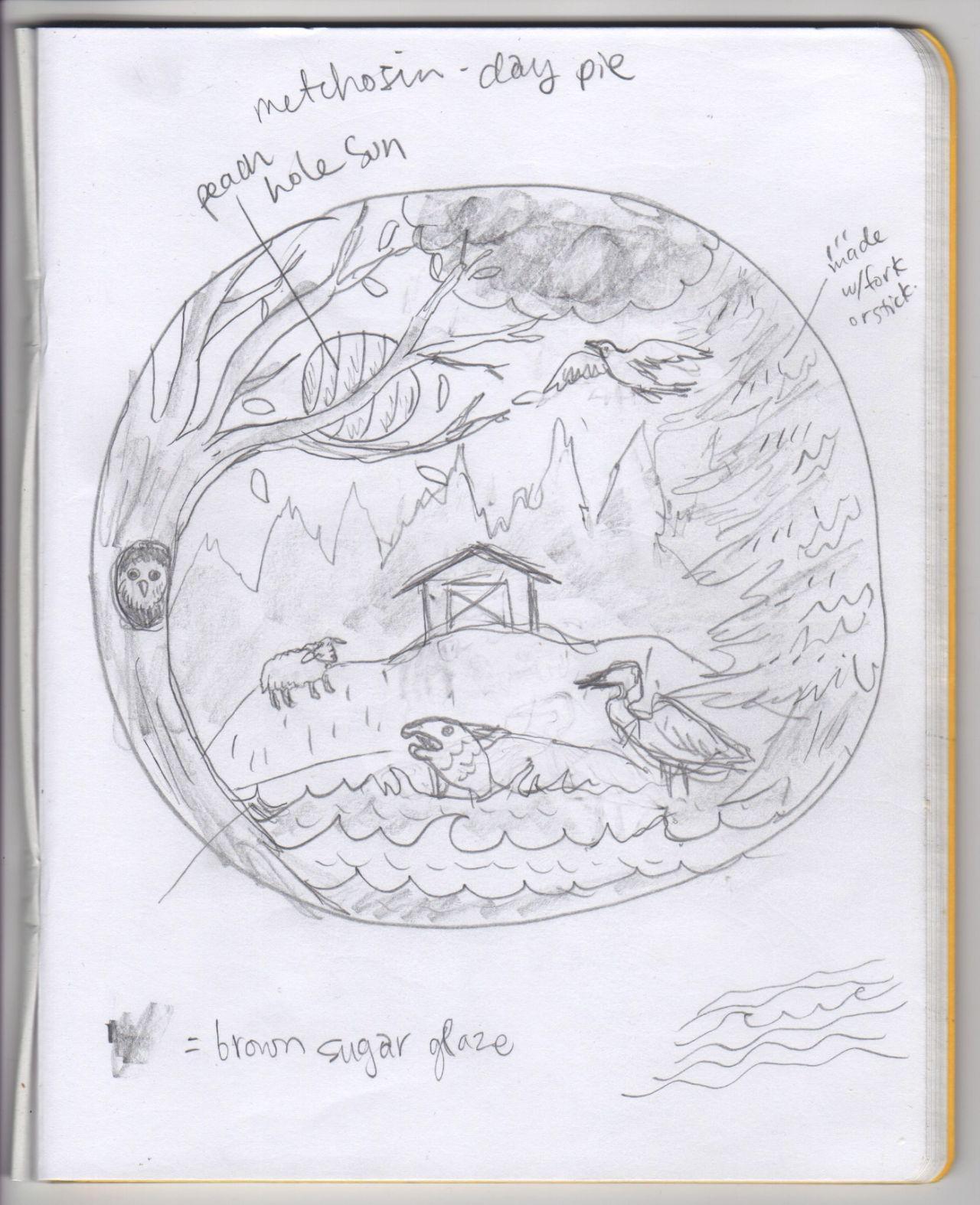 metch pie sketch