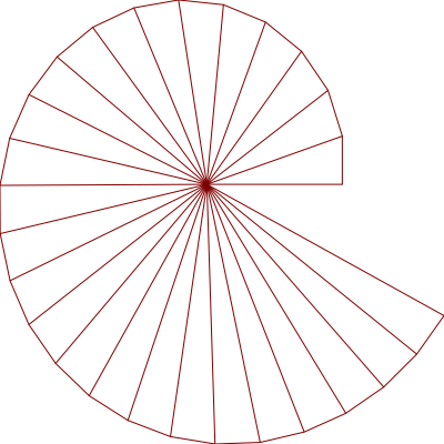 Plot a Spiral with  with N  as26 x-start as 3