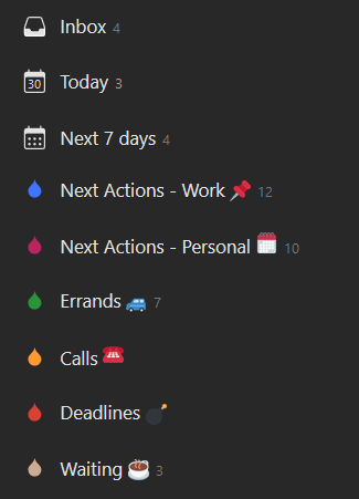 Todoist in July 2019
