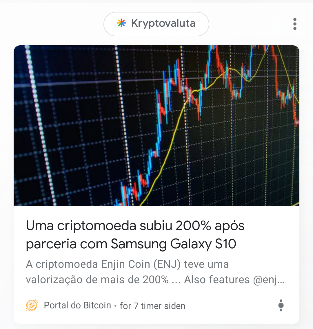 Google overestimating my language skills (and my interest for crypto currencies), Portugese edition
