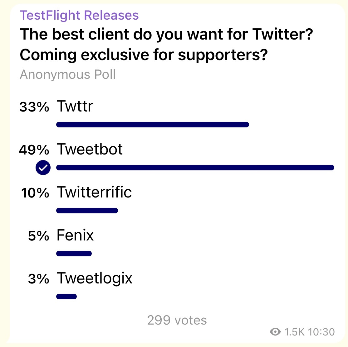 Third-Party Twitter Client Telegram Poll