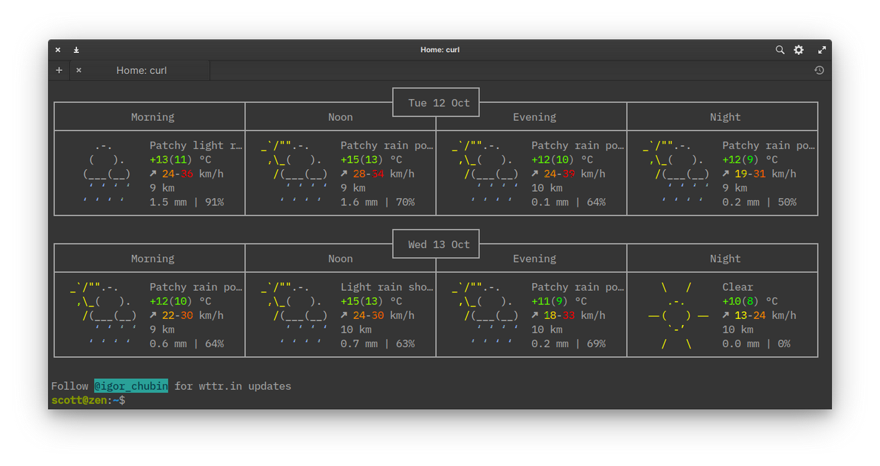Using cURL to grab a weather forecast