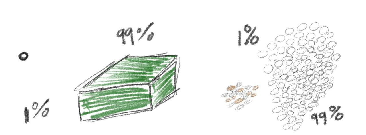 Capitalism Sucks - A Simple Diagram with straightforward math.
