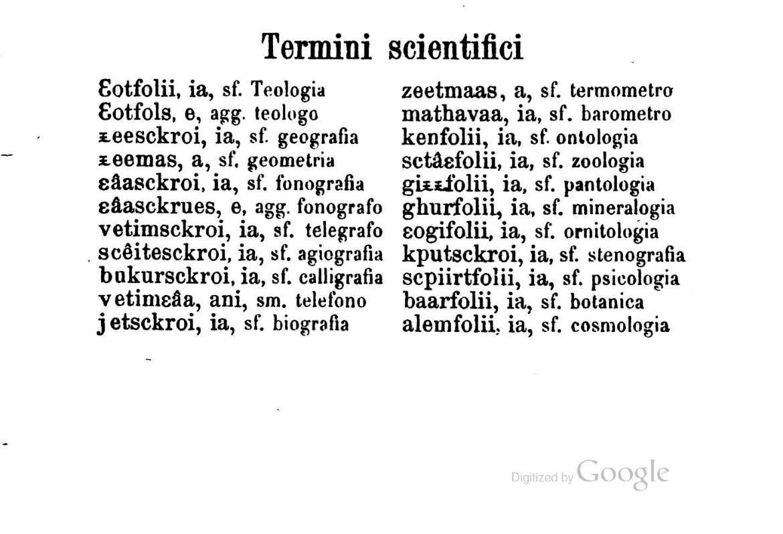 Termat shkencorë sipas fjalorit Shqip Latinisht të Jak Junkut.