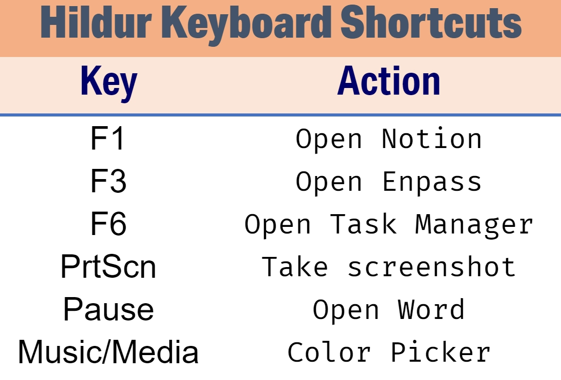 Hildur Keyboard Shortcuts