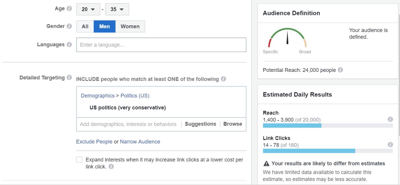 facebook ad datasets