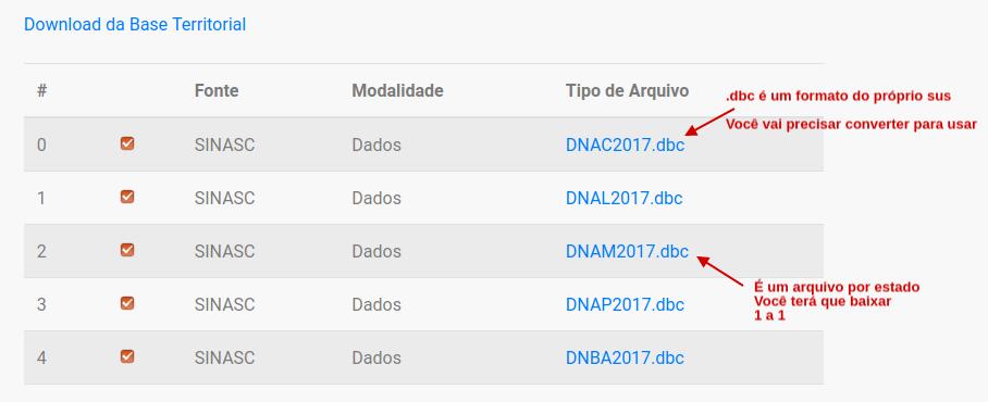 arquivos .dbc