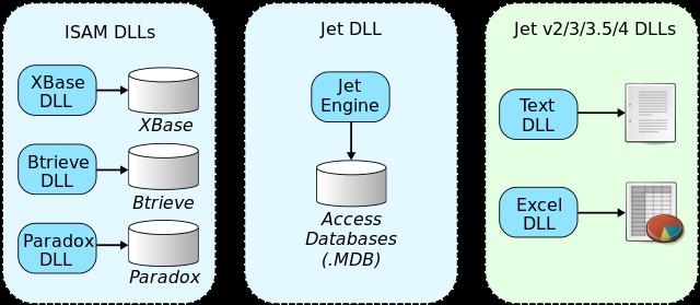 Jet Engine DLLs