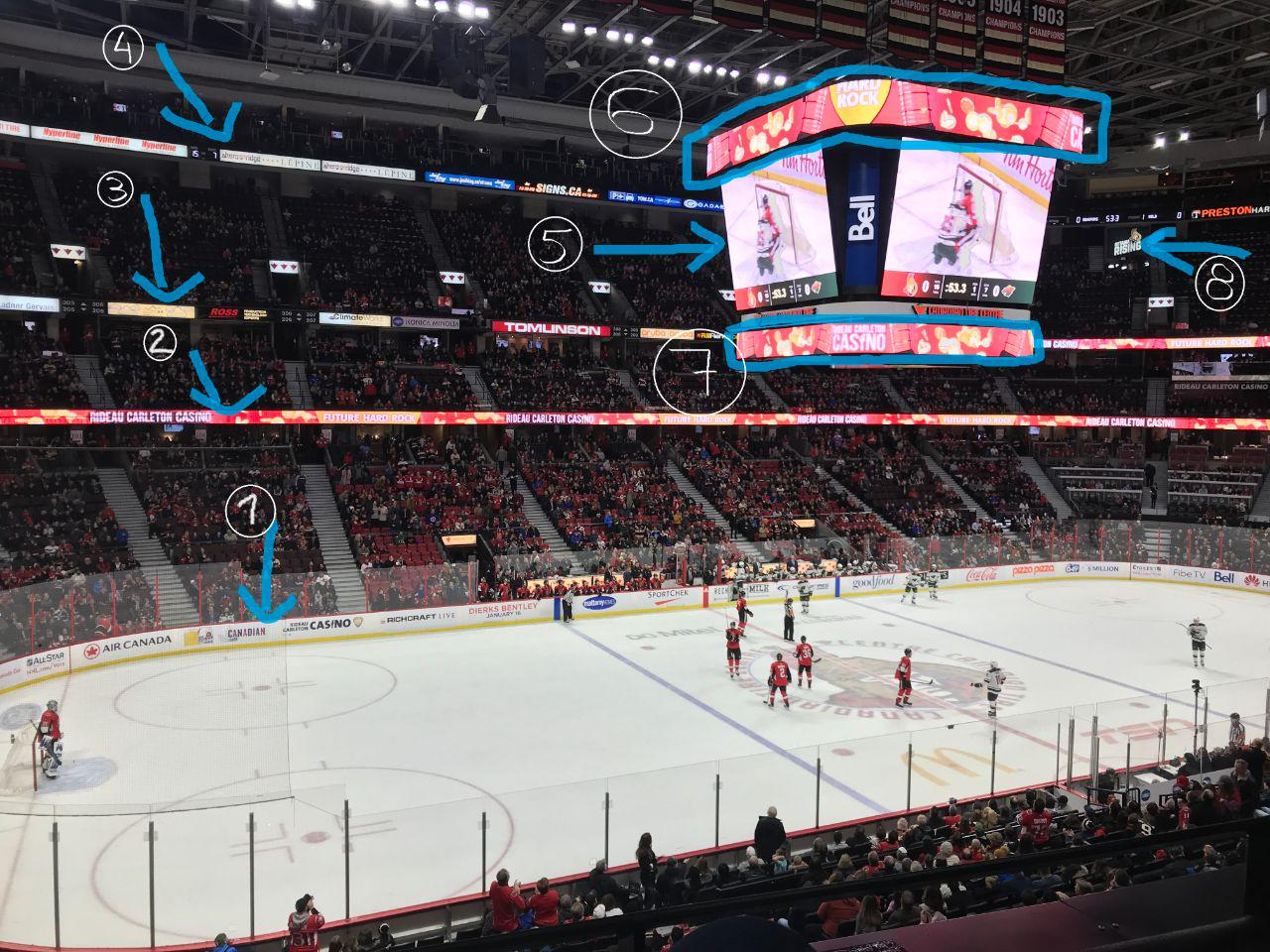 Hockey game and ads locations