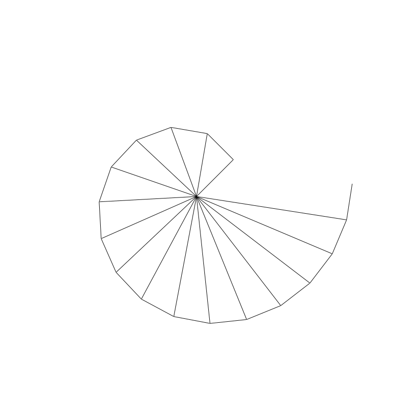 Theodorus Spiral from DrRacket's turtles